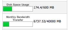 cPanel Bandwidth